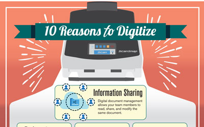 10 Reasons to Digitize