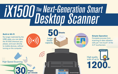 iX1500 The Next Generation Scanner